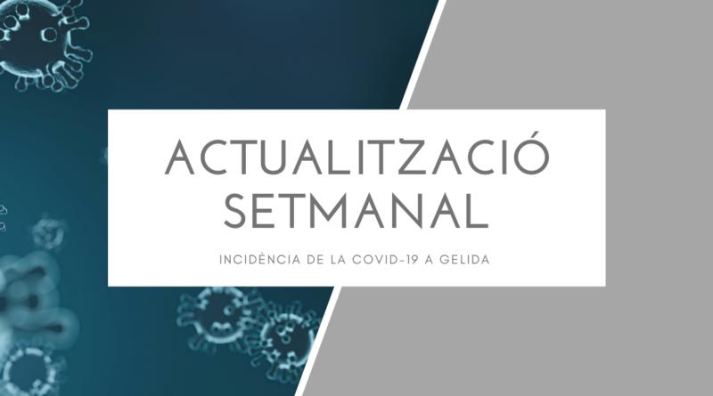 Actualització setmanal: incidència de la Covid-19 a Gelida